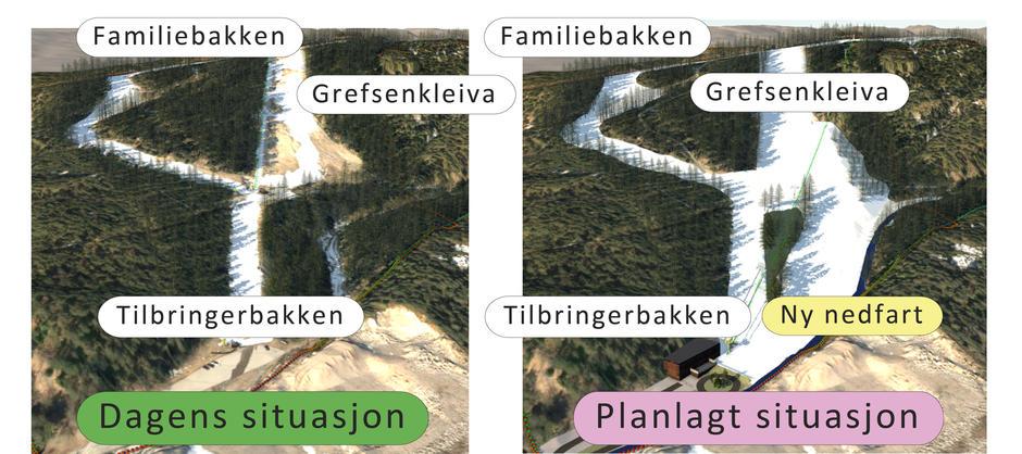 Illustrasjon av Grefsensiden med dagens situasjon og planlagt situasjon